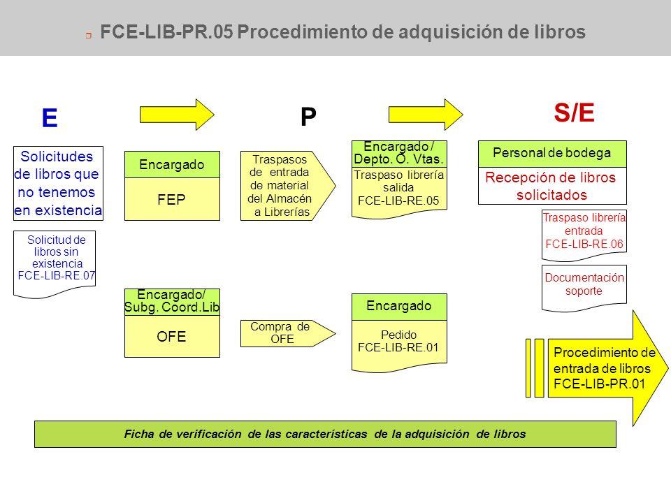 FCE-LIB-PR.05 Procedimiento de adquisición de libros