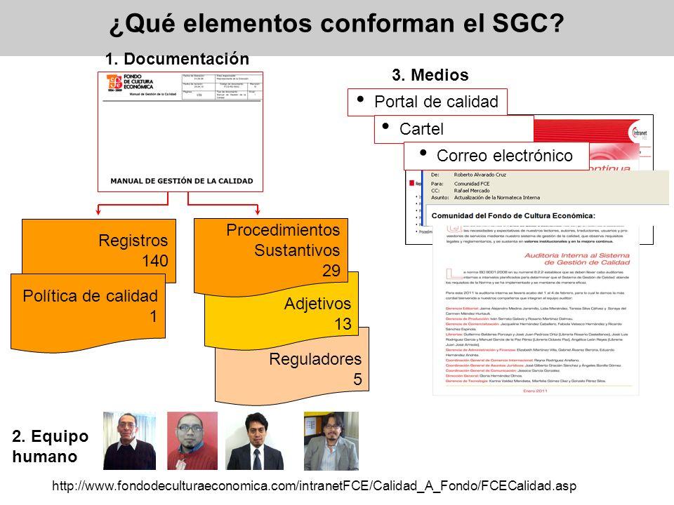 ¿Qué elementos conforman el SGC
