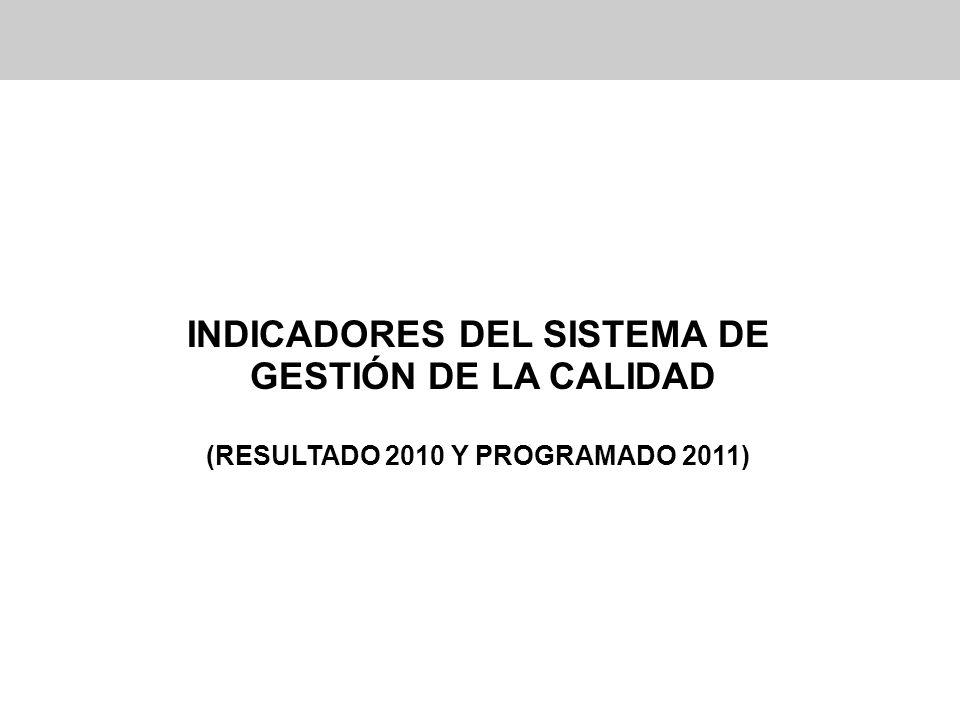 INDICADORES DEL SISTEMA DE (RESULTADO 2010 Y PROGRAMADO 2011)