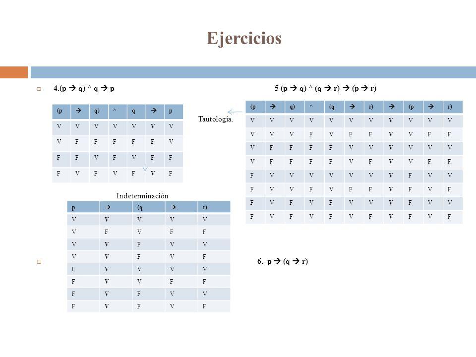Ejercicios 4.(p  q) ^ q  p 5 (p  q) ^ (q  r)  (p  r) 6. p  (q  r) (p.  q) ^ (q. r)
