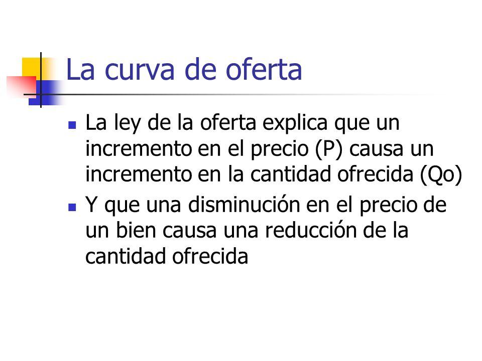 La curva de oferta La ley de la oferta explica que un incremento en el precio (P) causa un incremento en la cantidad ofrecida (Qo)