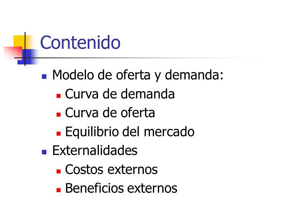 Contenido Modelo de oferta y demanda: Curva de demanda Curva de oferta