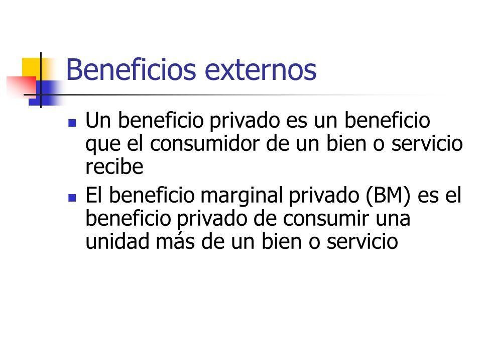 Beneficios externos Un beneficio privado es un beneficio que el consumidor de un bien o servicio recibe.