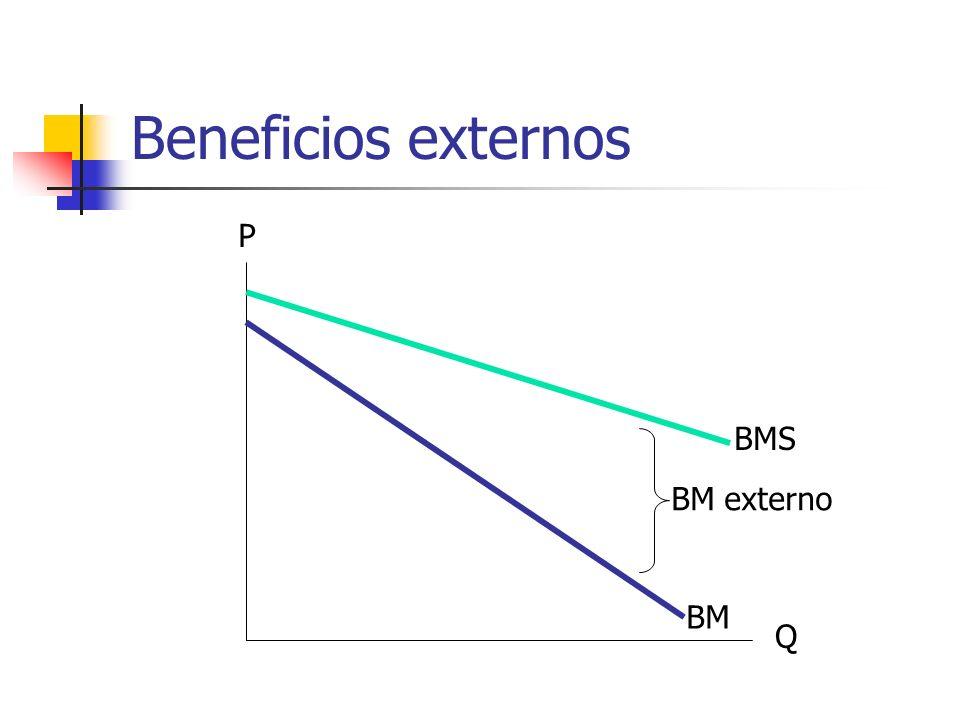 Beneficios externos P BMS BM externo BM Q
