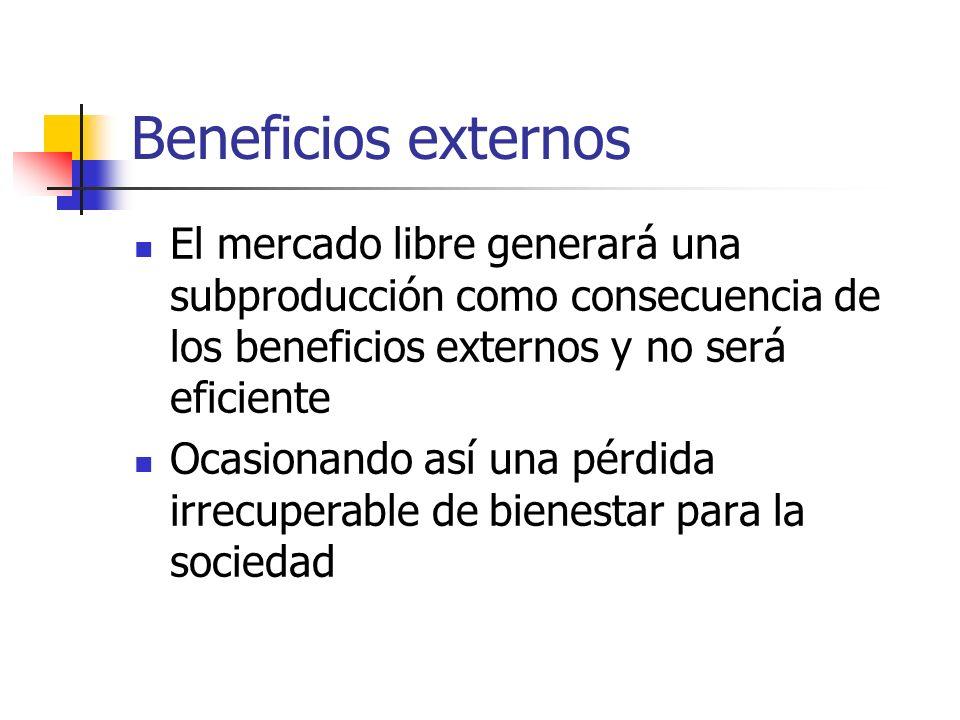 Beneficios externos El mercado libre generará una subproducción como consecuencia de los beneficios externos y no será eficiente.