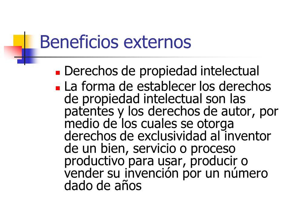 Beneficios externos Derechos de propiedad intelectual
