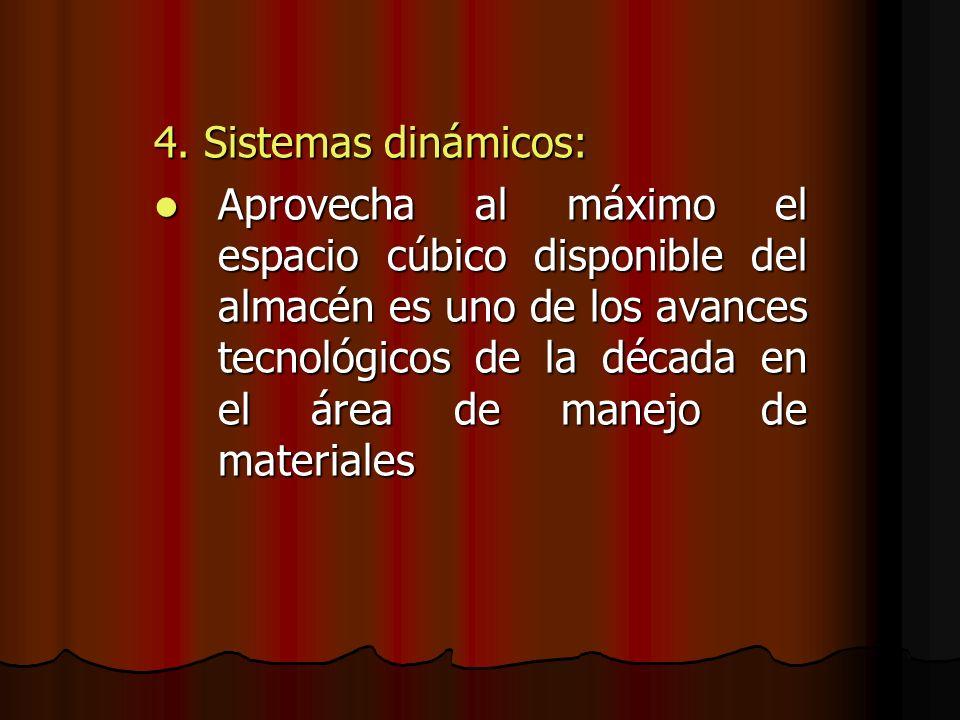 4. Sistemas dinámicos: