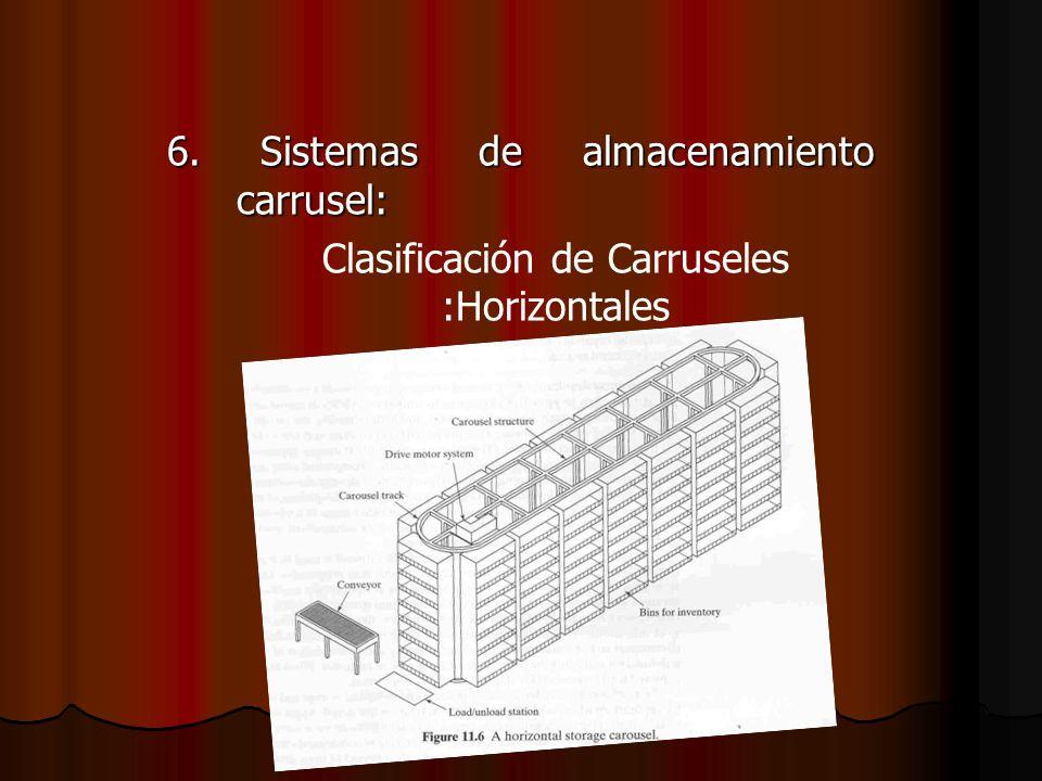 Clasificación de Carruseles :Horizontales