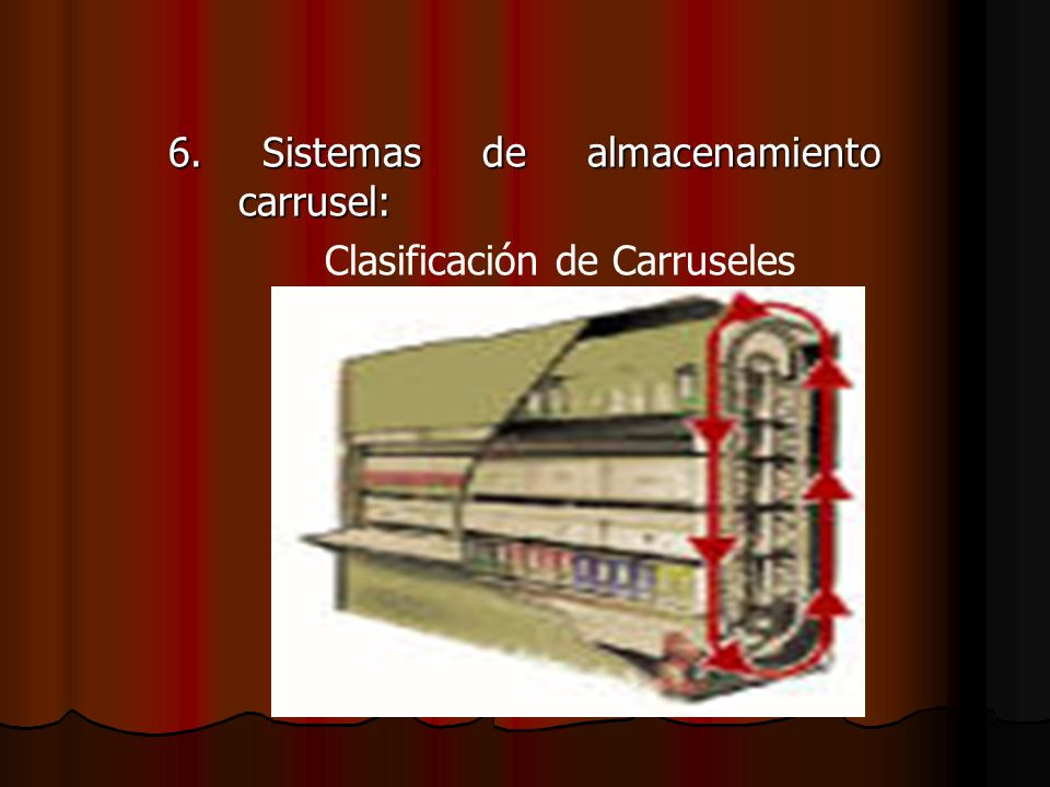 Clasificación de Carruseles :Verticales