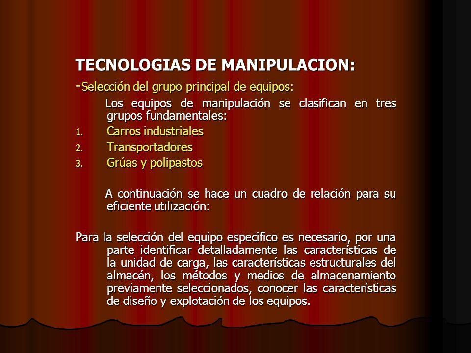 TECNOLOGIAS DE MANIPULACION:
