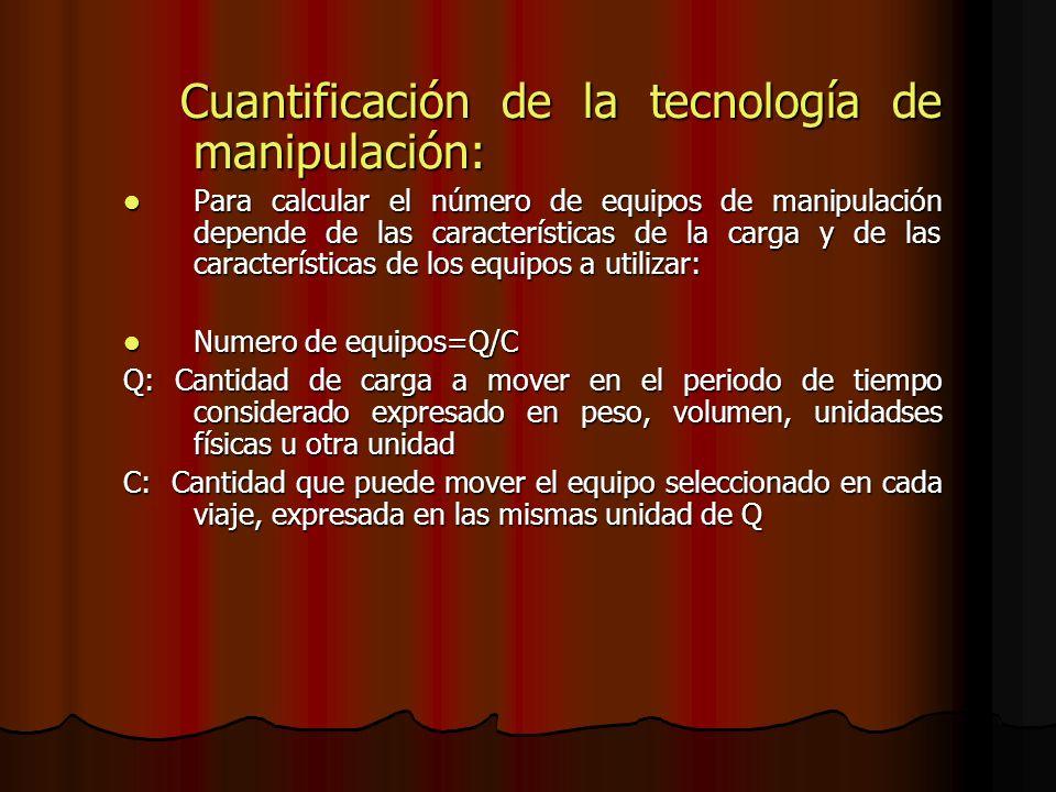 Cuantificación de la tecnología de manipulación: