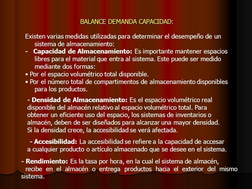 BALANCE DEMANDA CAPACIDAD: