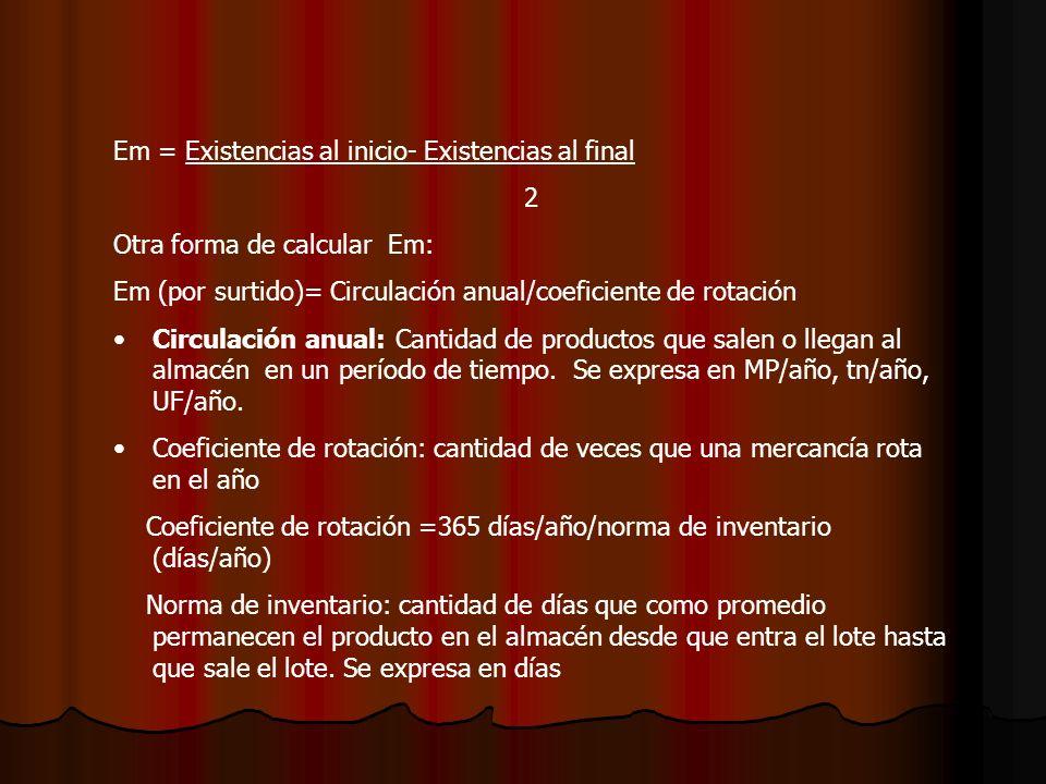 Em = Existencias al inicio- Existencias al final 2