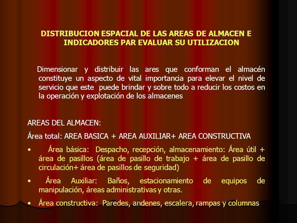 Área total: AREA BASICA + AREA AUXILIAR+ AREA CONSTRUCTIVA