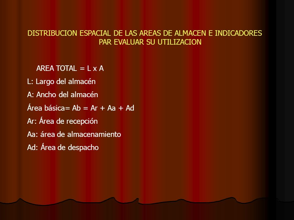 Área básica= Ab = Ar + Aa + Ad Ar: Área de recepción
