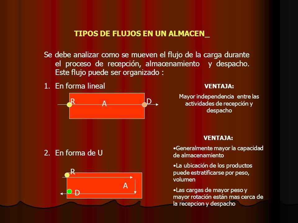 TIPOS DE FLUJOS EN UN ALMACEN_