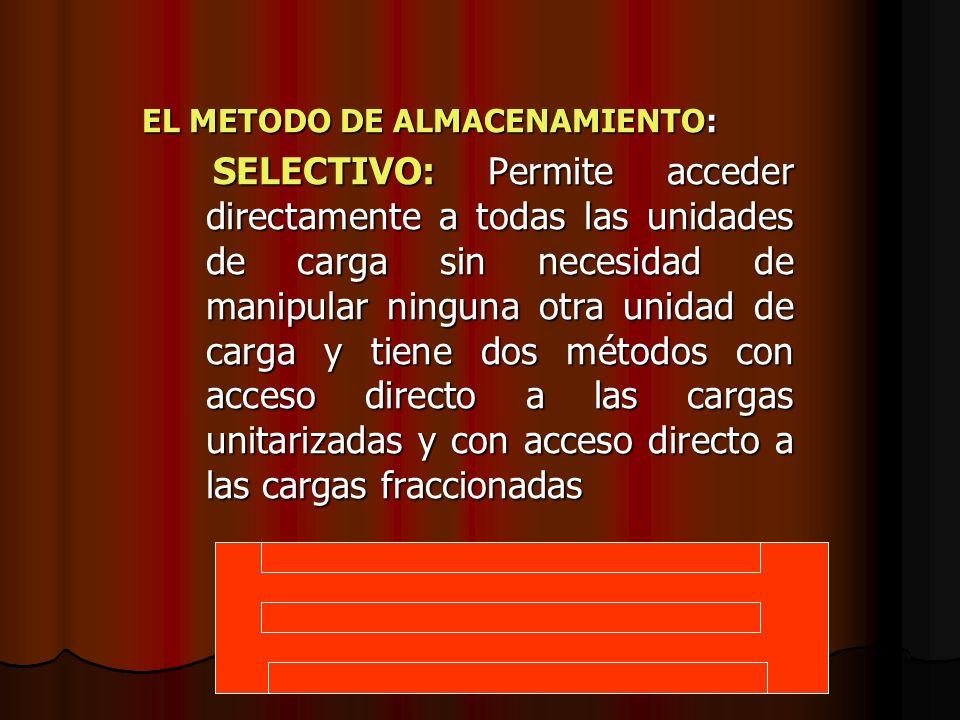 EL METODO DE ALMACENAMIENTO: