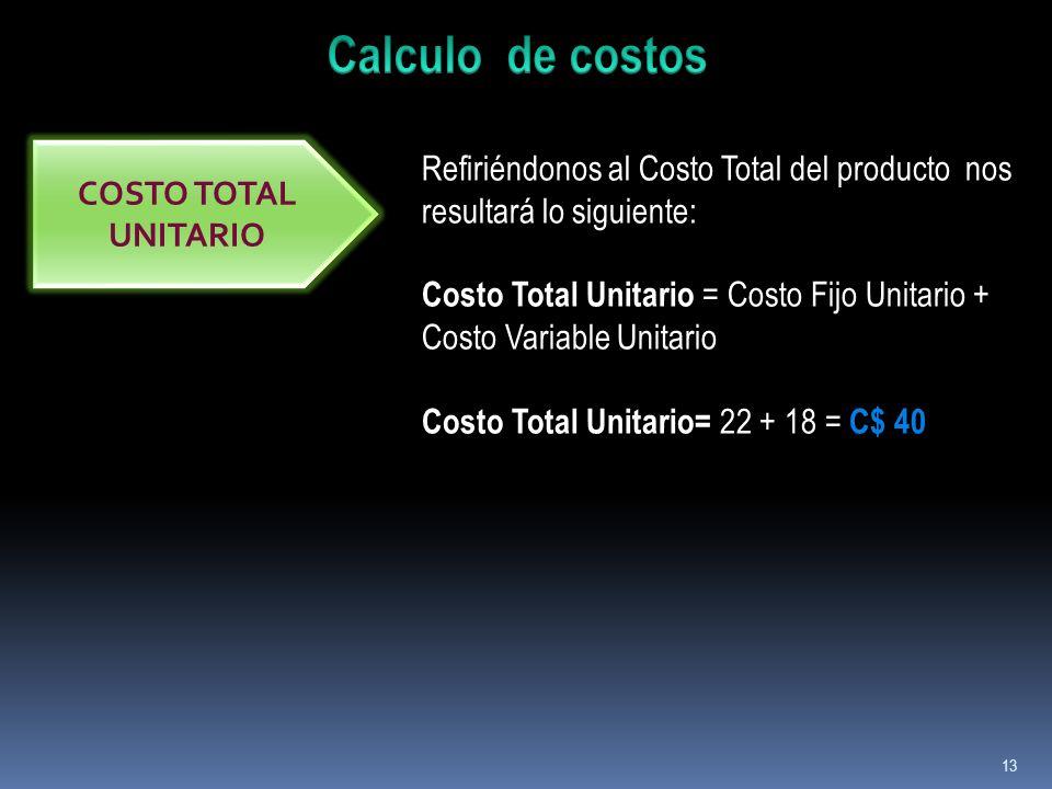 Calculo de costos COSTO TOTAL UNITARIO. Refiriéndonos al Costo Total del producto nos resultará lo siguiente: