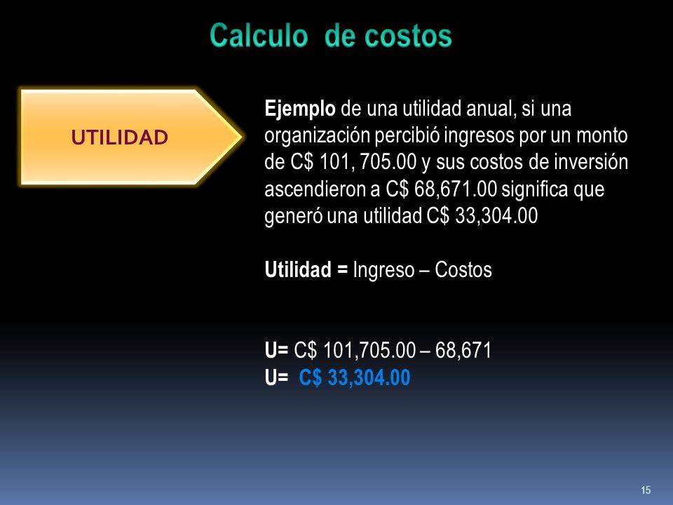 Calculo de costos
