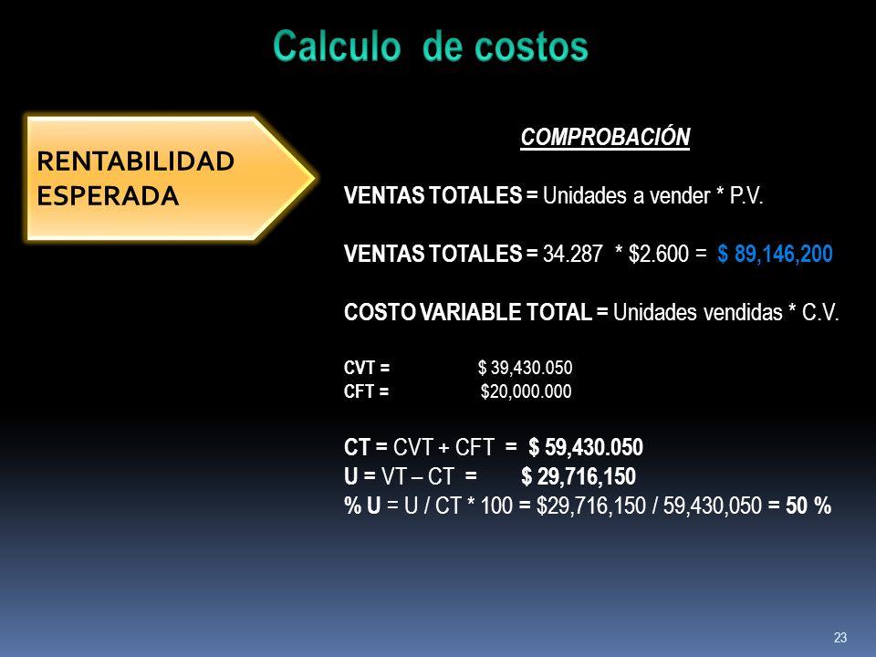 Calculo de costos RENTABILIDAD ESPERADA COMPROBACIÓN
