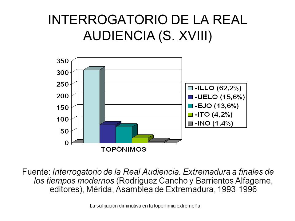 INTERROGATORIO DE LA REAL AUDIENCIA (S. XVIII)
