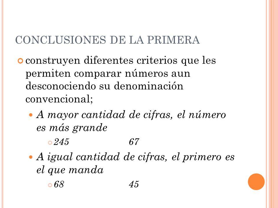 CONCLUSIONES DE LA PRIMERA