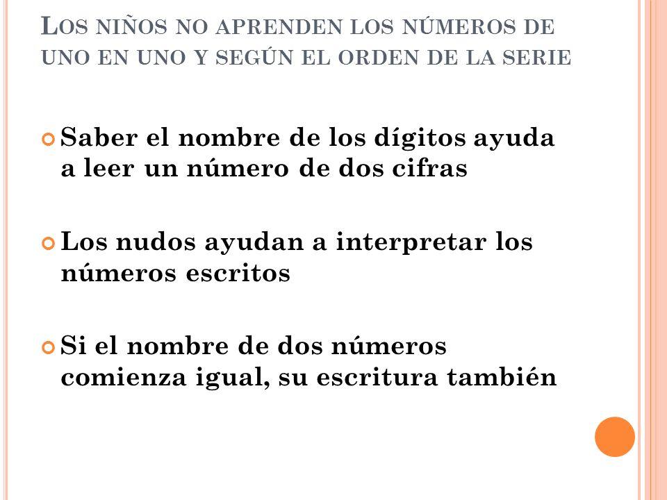 Saber el nombre de los dígitos ayuda a leer un número de dos cifras