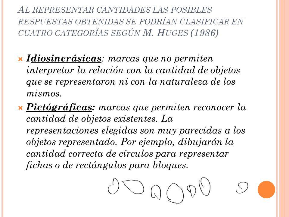 Al representar cantidades las posibles respuestas obtenidas se podrían clasificar en cuatro categorías según M. Huges (1986)