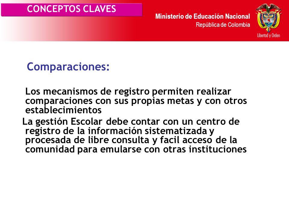 Comparaciones: CONCEPTOS CLAVES