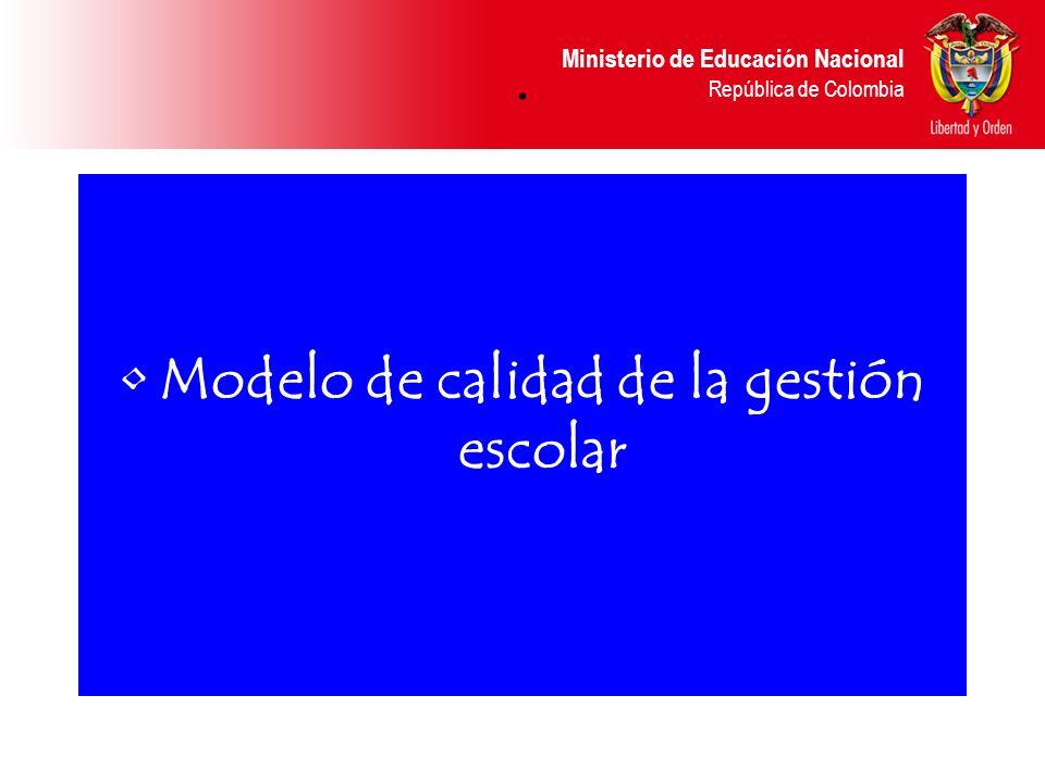 Ministerio de educaci n nacional ppt descargar for Ministerio de educacion plazas