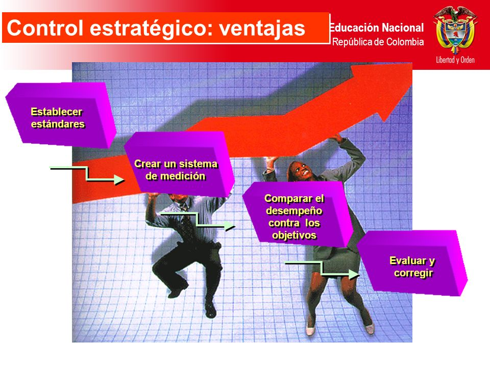 Control estratégico: ventajas