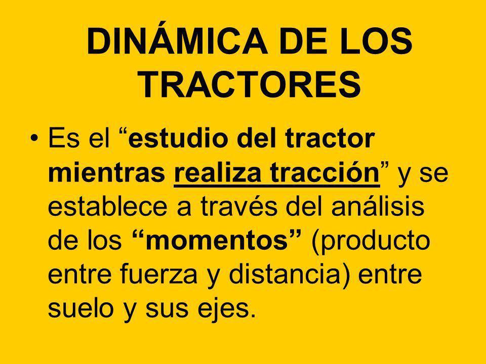DINÁMICA DE LOS TRACTORES