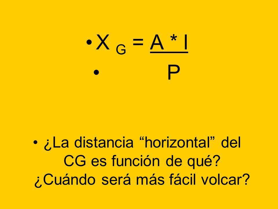 X G = A * l P ¿La distancia horizontal del CG es función de qué ¿Cuándo será más fácil volcar