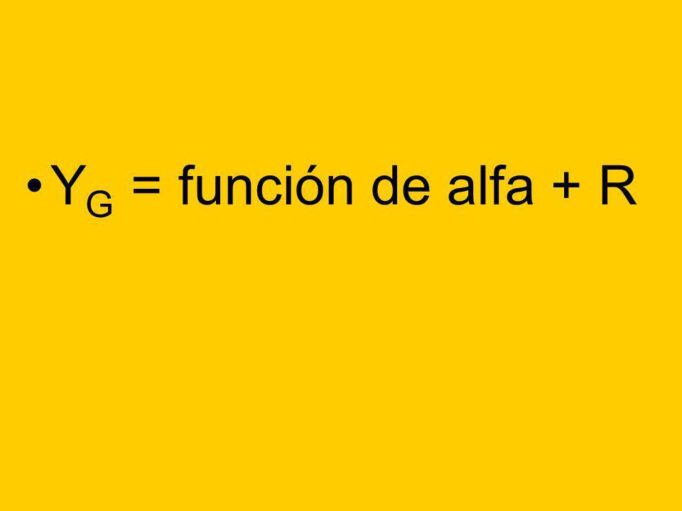 YG = función de alfa + R