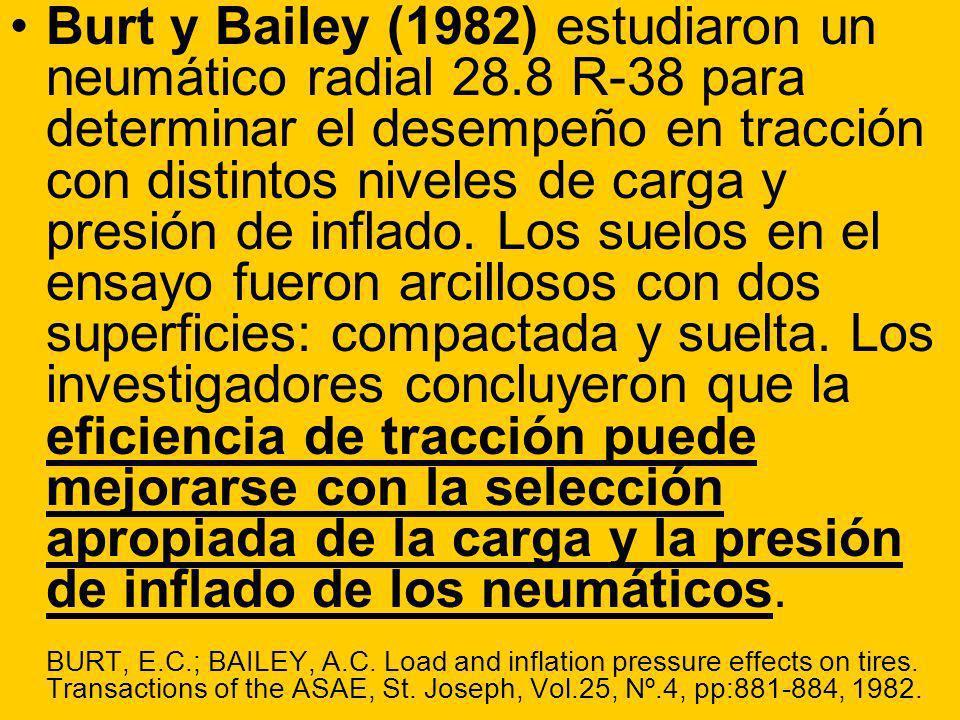 Burt y Bailey (1982) estudiaron un neumático radial 28