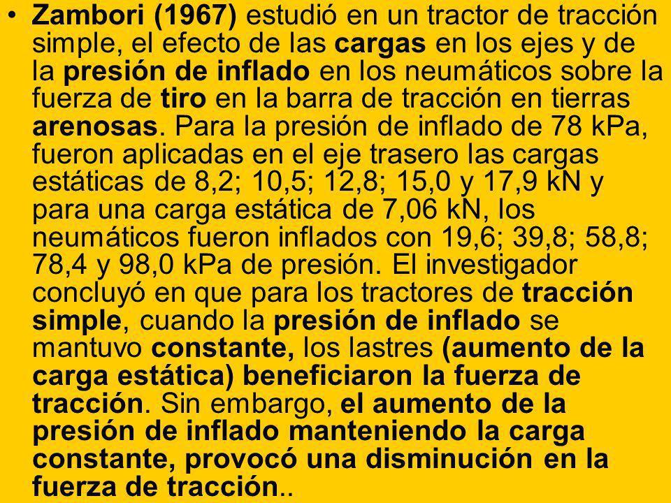 Zambori (1967) estudió en un tractor de tracción simple, el efecto de las cargas en los ejes y de la presión de inflado en los neumáticos sobre la fuerza de tiro en la barra de tracción en tierras arenosas.