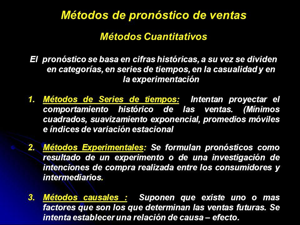 Métodos de pronóstico de ventas Métodos Cuantitativos