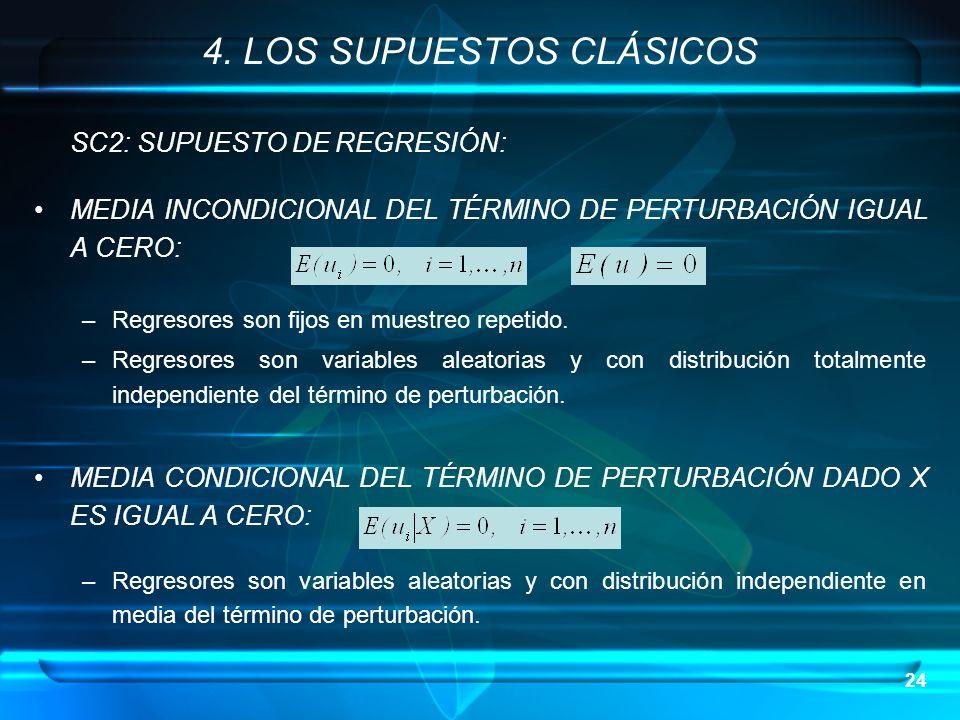 4. LOS SUPUESTOS CLÁSICOS