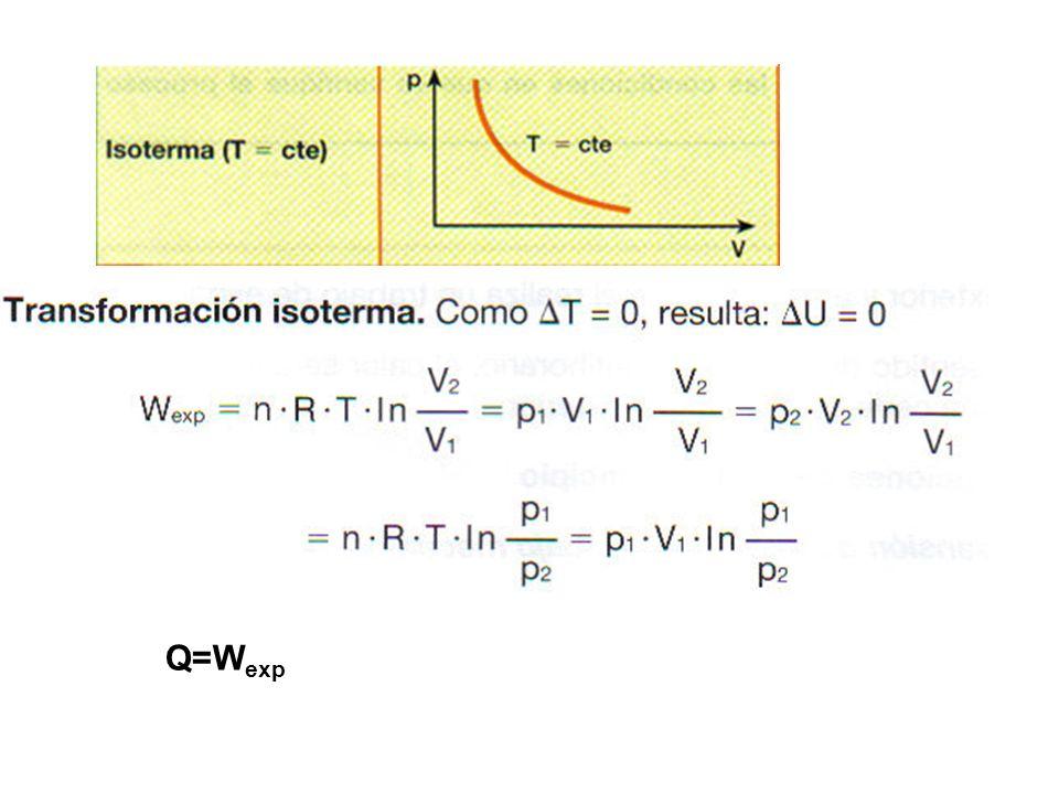 Q=Wexp