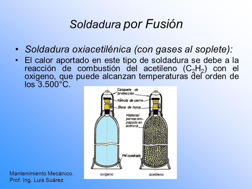 Soldadura por Fusión Soldadura oxiacetilénica (con gases al soplete):