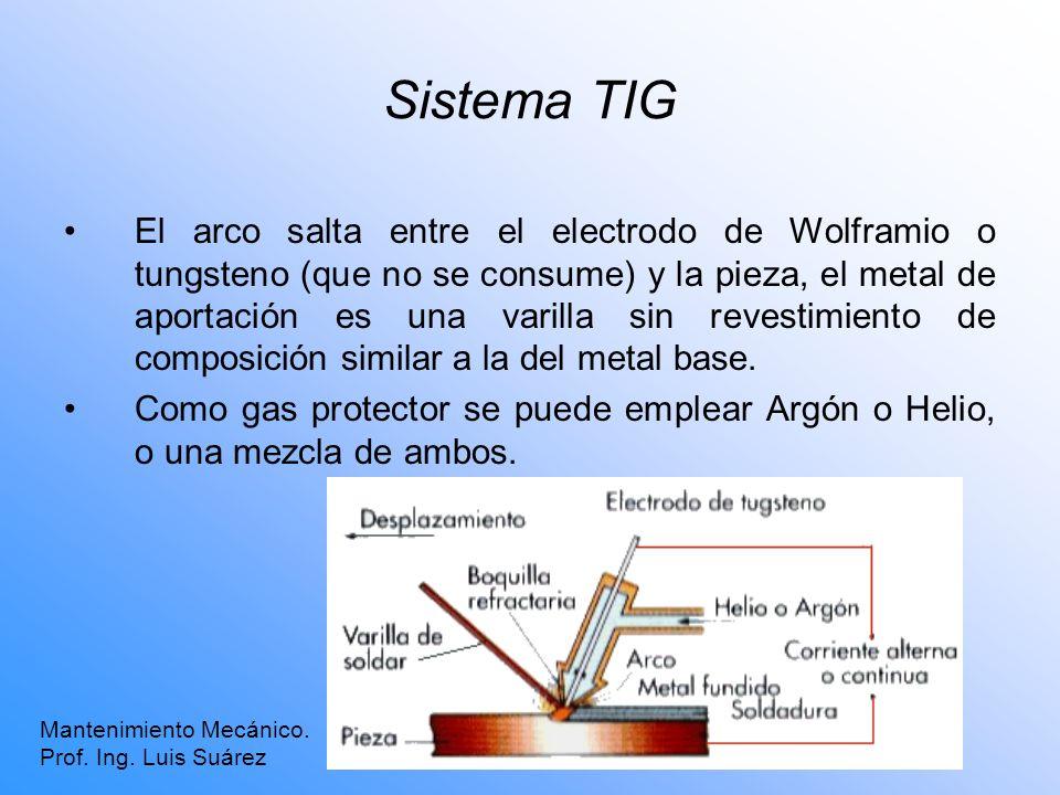 Sistema TIG