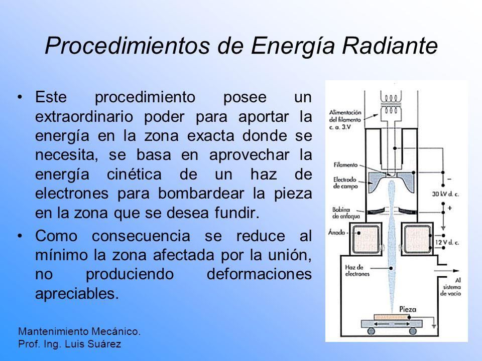 Procedimientos de Energía Radiante
