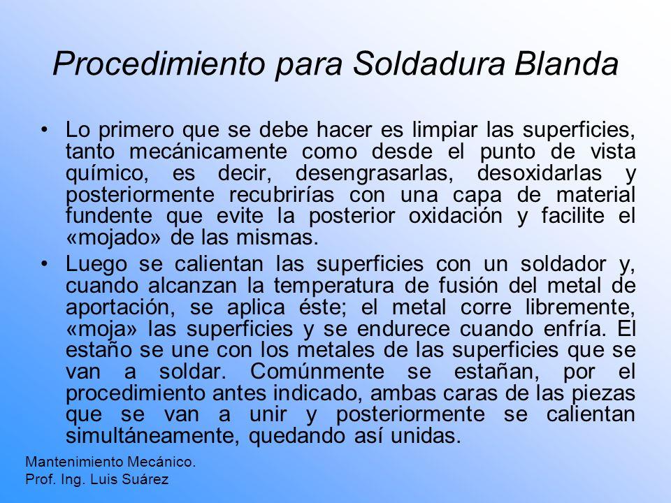 Procedimiento para Soldadura Blanda