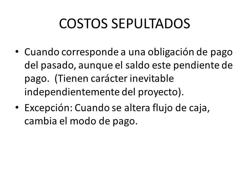 COSTOS SEPULTADOS