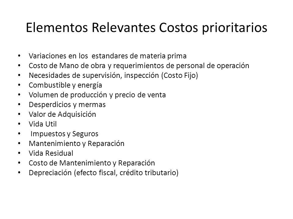 Elementos Relevantes Costos prioritarios
