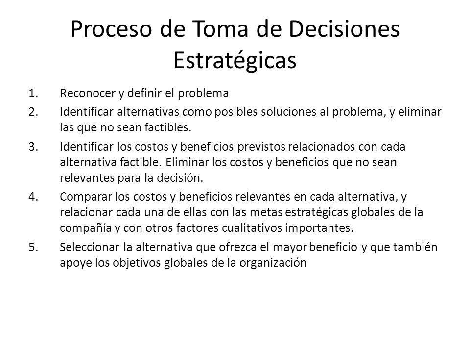 Proceso de Toma de Decisiones Estratégicas