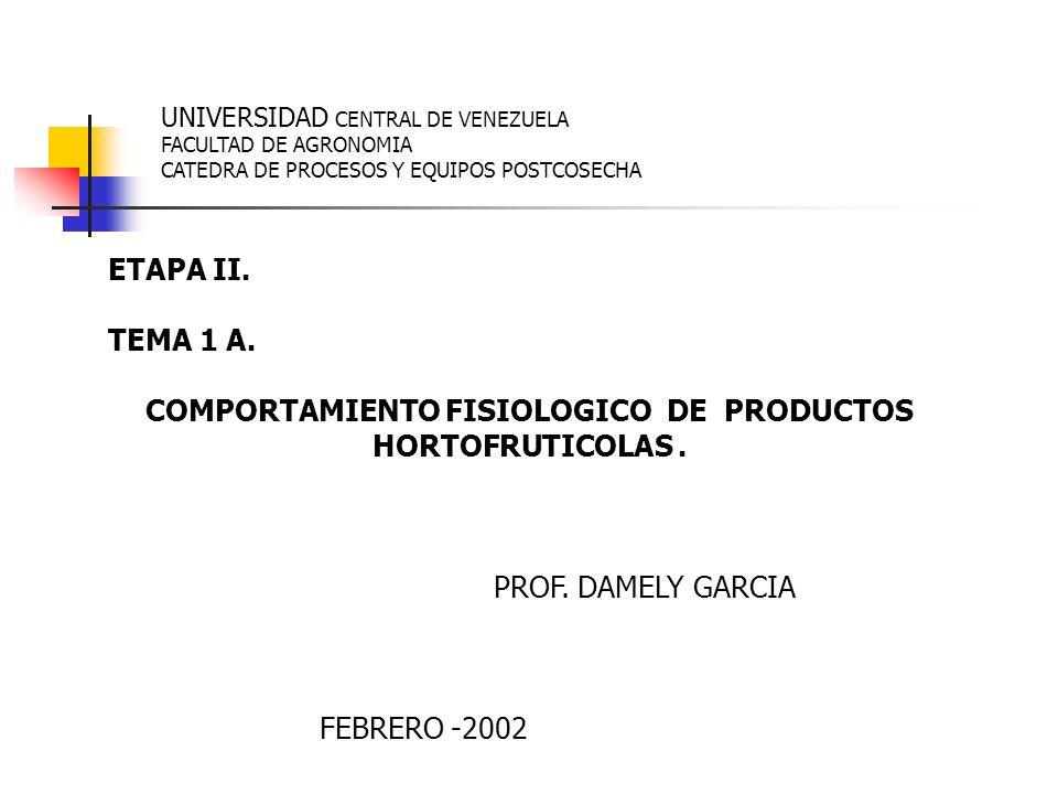 COMPORTAMIENTO FISIOLOGICO DE PRODUCTOS HORTOFRUTICOLAS .