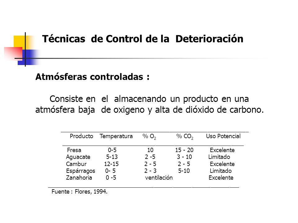 Técnicas de Control de la Deterioración