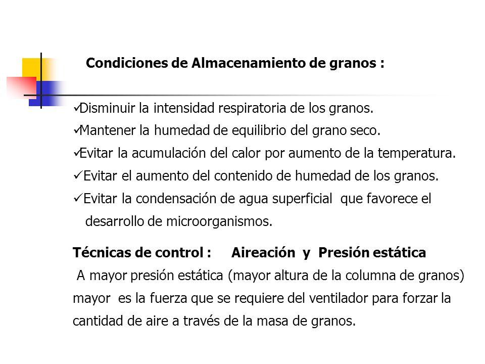 Condiciones de Almacenamiento de granos :