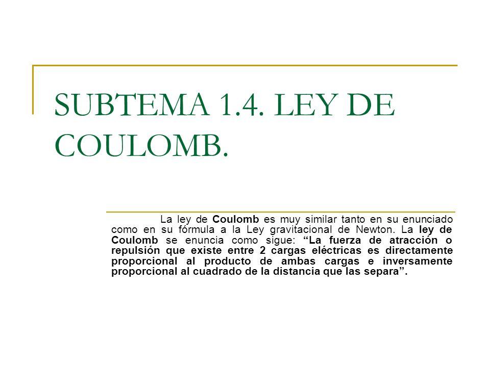 SUBTEMA 1.4. LEY DE COULOMB.